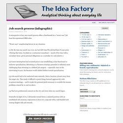 The Idea Factory OnlineThe Idea Factory Online