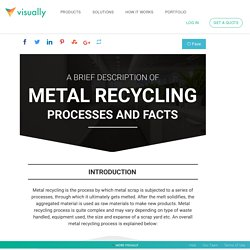 Process of Metal Recycling
