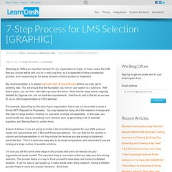 7-Step Process for LMS Selection [GRAPHIC]