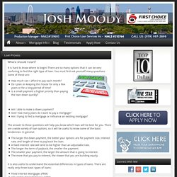 Mortgage Loans for Texas