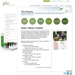 The Process » GSky Plant Systems, Inc. - The leading provider of Green Walls in North America