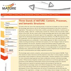 Three Stands of MATURE: Content, Processes, and Semantic Structures