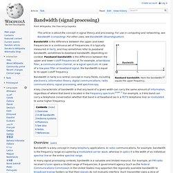 Bandwidth (signal processing)