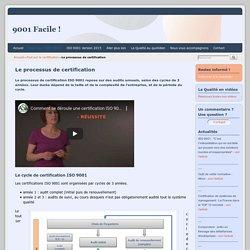 Le processus de certification - ISO 9001 facile