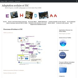 Processus d'écriture et TIC