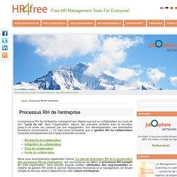 Processus RH de l'entreprise