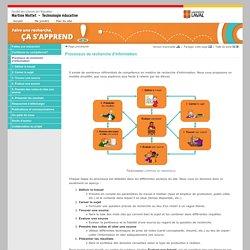 Processus de recherche d'information - Martine Mottet