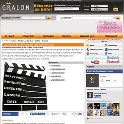 Le processus de création d'un film : étapes et intervenants