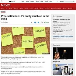 Procrastination: It's pretty much all in the mind