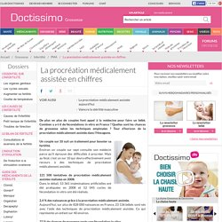 La procréation médicalement assistée en chiffres - Infertilité