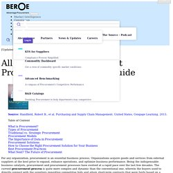 What is Procurement - A Complete Guide To Procurement Processes