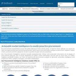 Procurement Market Intelligence