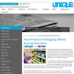 How Product Packaging Affects Buying Decisions
