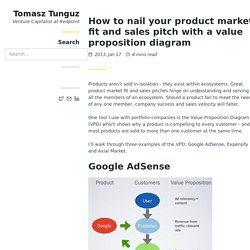 How to nail your product market fit and sales pitch with a value proposition diagram | tomasz by Tomasz Tunguz