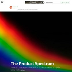 The Product Spectrum — My Thoughts