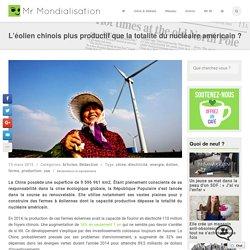 L'éolien chinois plus productif que la totalité du nucléaire américain