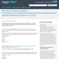 Bio Wax Industry Global Production,Growth,Share,Demand and Applications Market Research Report to 2022