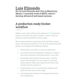 A production ready Docker workflow