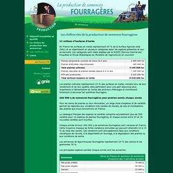 GNIS - Les chiffres clés de la production de semences