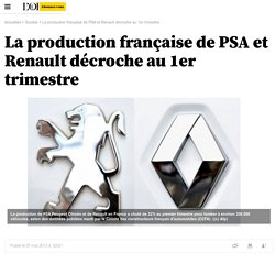 PSA et Renault: chute de 32% de la production en France