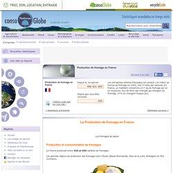 Production de fromage en France
