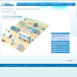 Le circuit de production d'eau potable / Animations interactives / Apprendre en s'amusant / SEM - Société des Eaux de Marseille