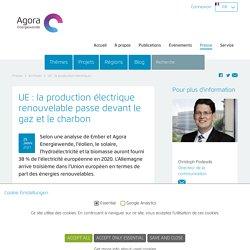 Archives - UE : la production électrique renouvelable passe devant le gaz et le charbon