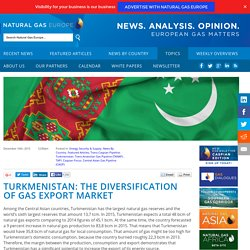 Overview of gas production in Turkmenistan and future outlook
