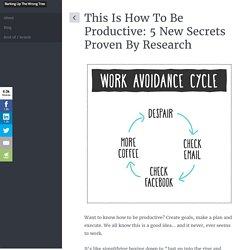 This Is How To Be Productive: 5 New Secrets Proven By Research