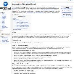 Productive Thinking Model