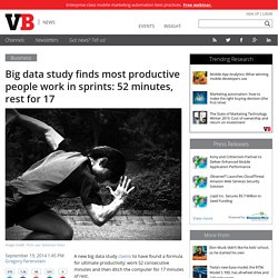 Big data study finds most productive people work in sprints: 52 minutes, rest for 17