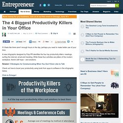 The 4 Biggest Productivity Killers in Your Office