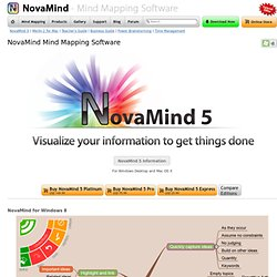 NovaMind Software