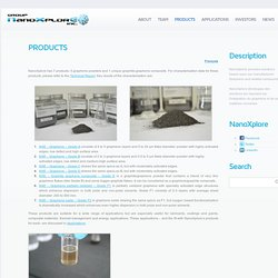 Group NanoXplore Inc.