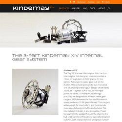 Products - Kindernay