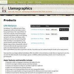 Llamagraphics