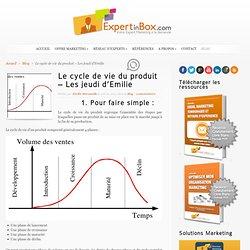Le cycle de vie du produit - Les jeudi d'Emilie - Expertinbox