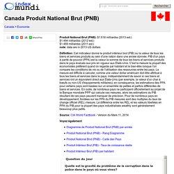Canada Produit National Brut (PNB) - Économie