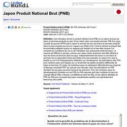 Japon Produit National Brut (PNB) - Économie