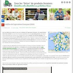Tous les drive de produits fermiers. Les chiffres de l'agriculture Française (2016) - Tous les drive de produits fermiers.