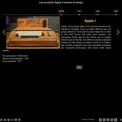 Les produits Apple à travers le temps