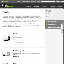 user environment management products - AppSense Management Suite