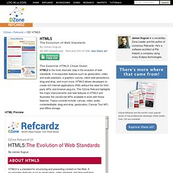 HTML5 Cheat Sheet from DZone Refcardz