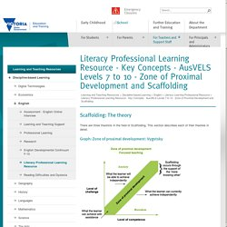 Literacy Professional Learning Resource - Key Concepts - AusVELS Levels 7 to 10 - Zone of Proximal Development and Scaffolding