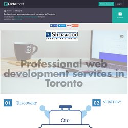 Professional web development services in Toronto