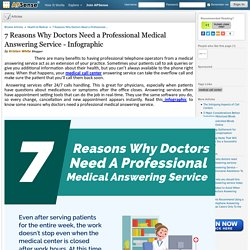 7 Reasons Why Doctors Need a Professional Medical Answering Service