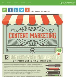 12 Content-Writing Secrects of Professional Writers - The Advanced Guide to Content Marketing
