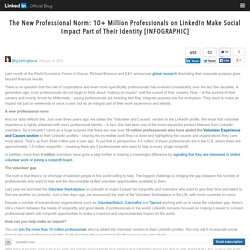 The New Professional Norm: 10+ Million Professionals on LinkedIn Make Social Impact Part of Their Identity [INFOGRAPHIC]