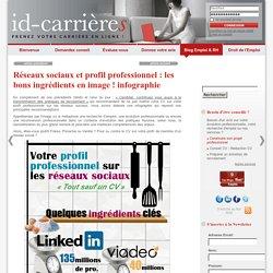 Profil professionnel sur les réseaux sociaux : les bons ingrédients id-carrieres Le Blog