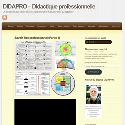 DIDAPRO - Didactique professionnelle